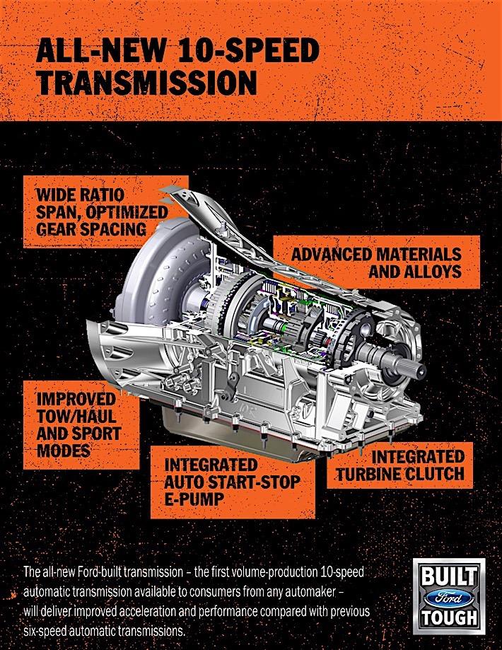 TransmissionInfographic IP4Yse